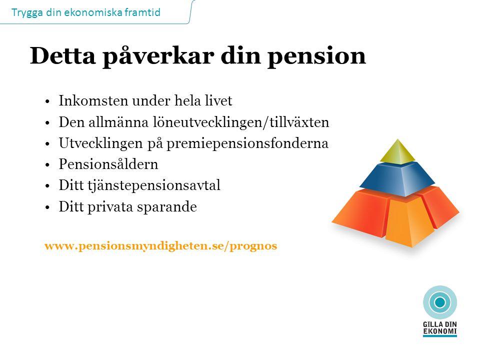 Detta påverkar din pension