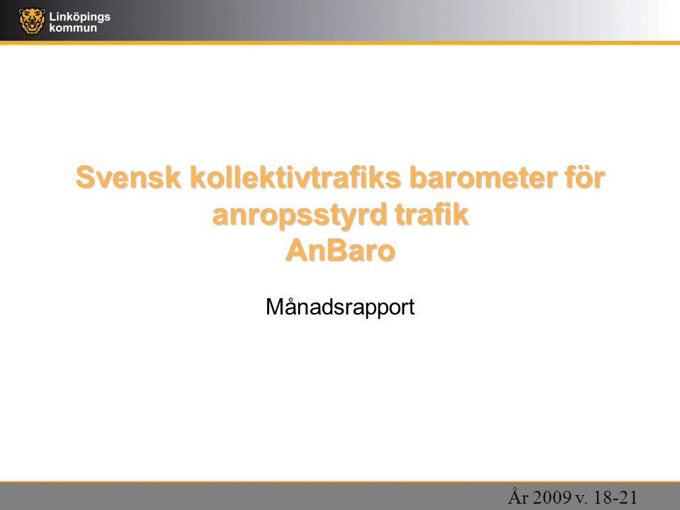 Svensk kollektivtrafiks barometer för anropsstyrd trafik AnBaro