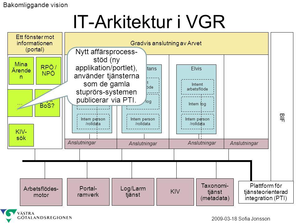 Bakomliggande vision IT-Arkitektur i VGR. Ett fönster mot informationen (portal) Gradvis anslutning av Arvet.