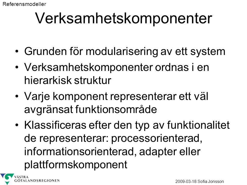Verksamhetskomponenter