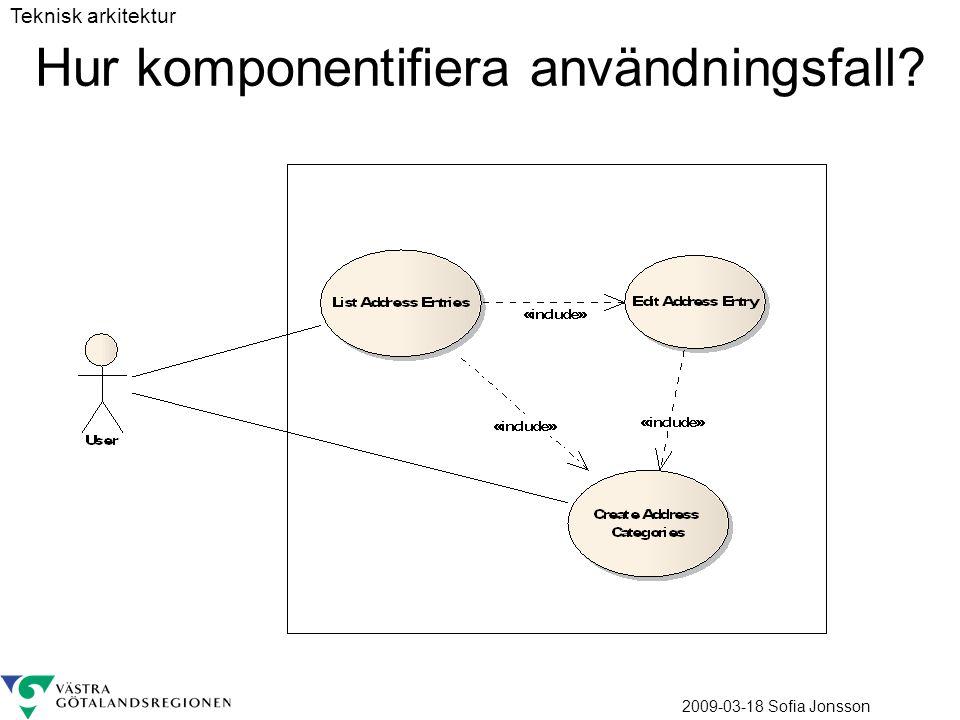 Hur komponentifiera användningsfall