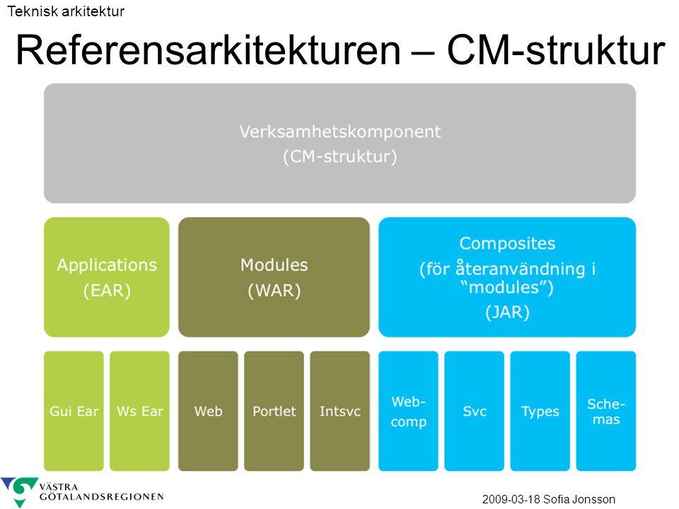 Referensarkitekturen – CM-struktur