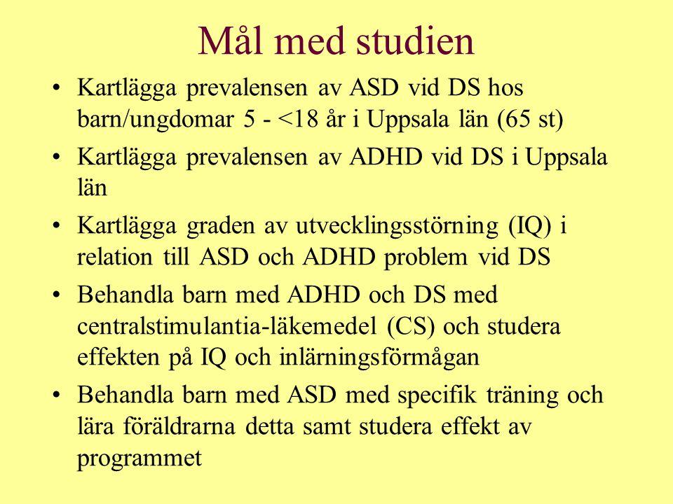 Mål med studien Kartlägga prevalensen av ASD vid DS hos barn/ungdomar 5 - <18 år i Uppsala län (65 st)