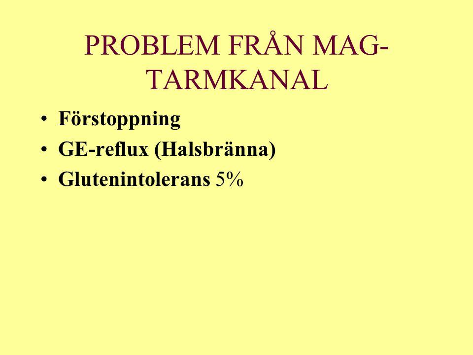 PROBLEM FRÅN MAG-TARMKANAL
