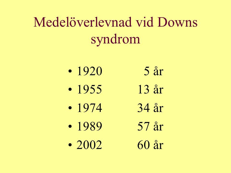 Medelöverlevnad vid Downs syndrom