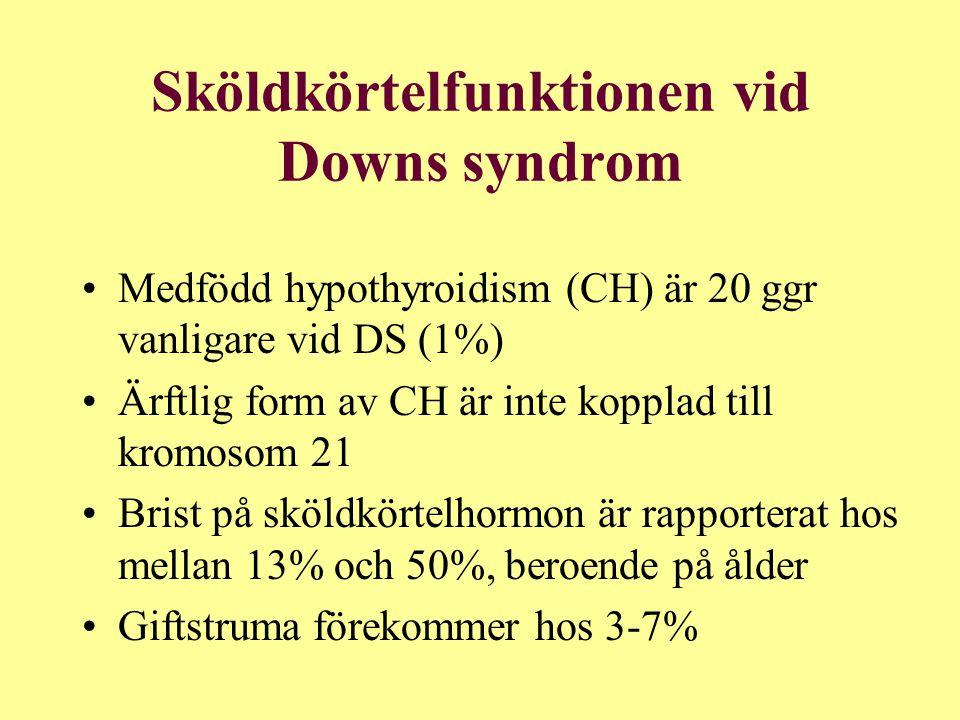 Sköldkörtelfunktionen vid Downs syndrom