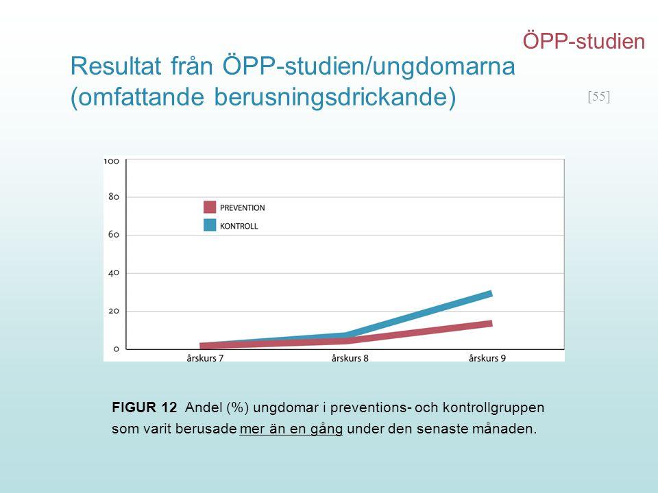 Resultat från ÖPP-studien/ungdomarna (omfattande berusningsdrickande)