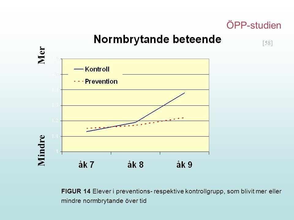 ÖPP-studien Mindre Mer