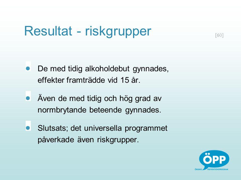 Resultat - riskgrupper