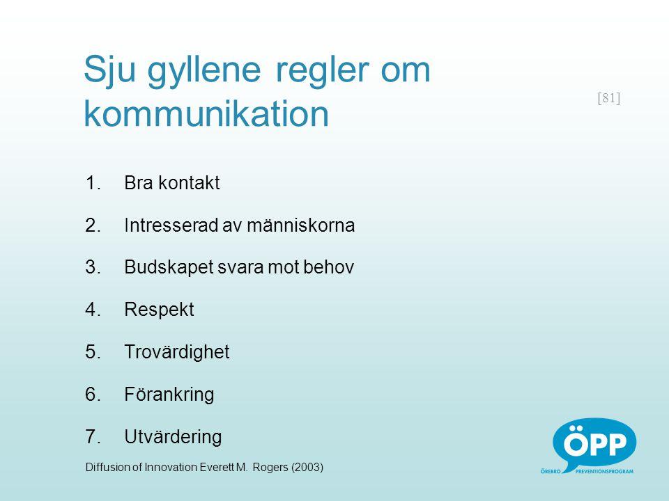Sju gyllene regler om kommunikation