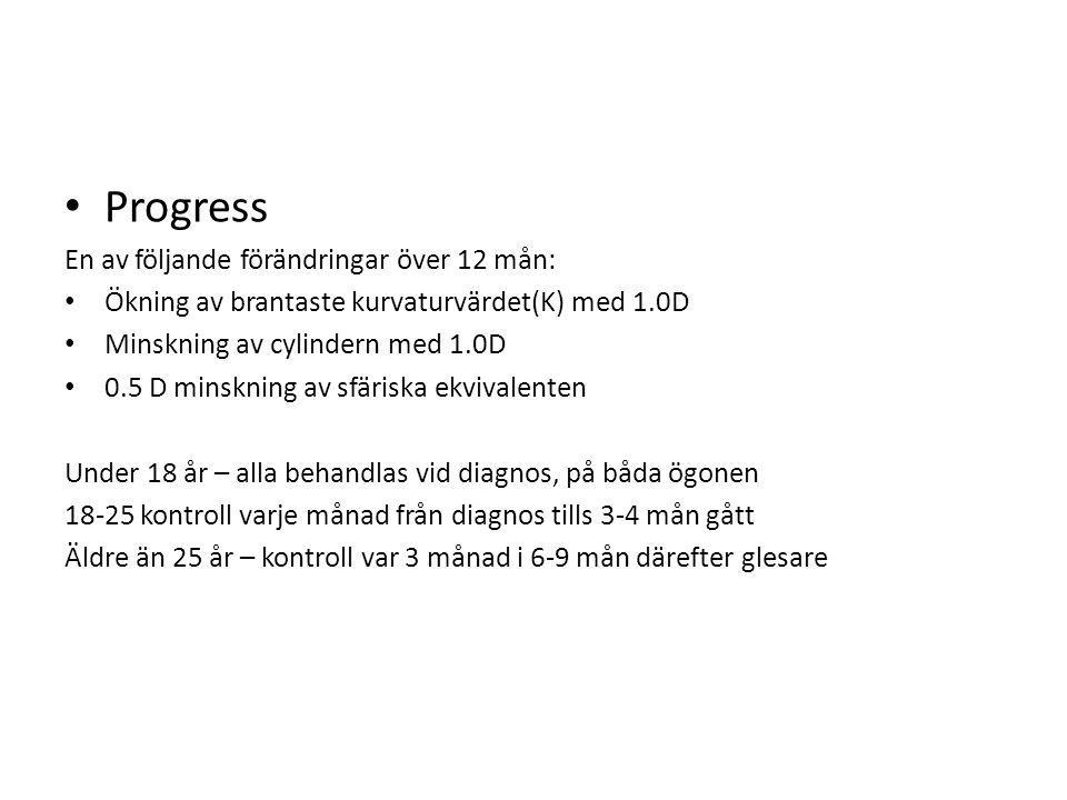 Progress En av följande förändringar över 12 mån: