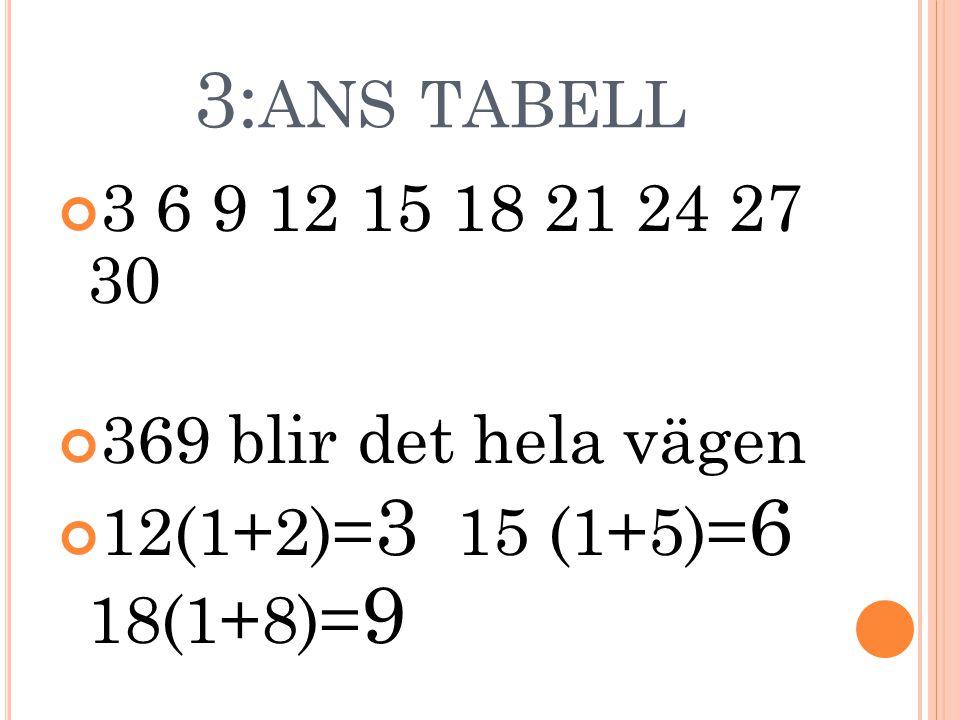 3:ans tabell 3 6 9 12 15 18 21 24 27 30 369 blir det hela vägen