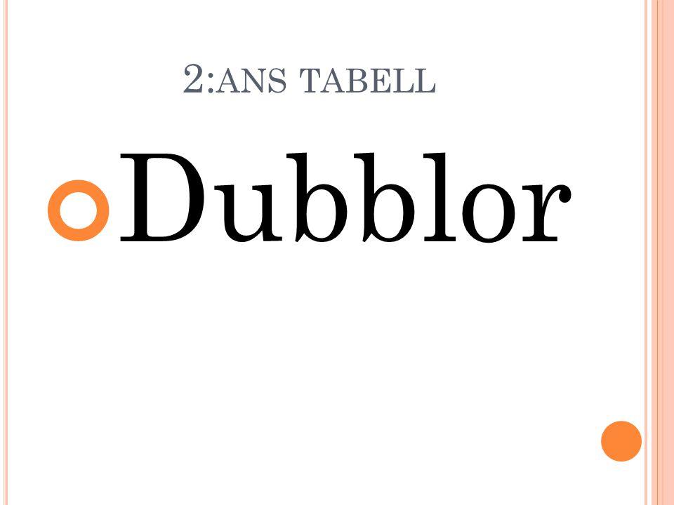2:ans tabell Dubblor