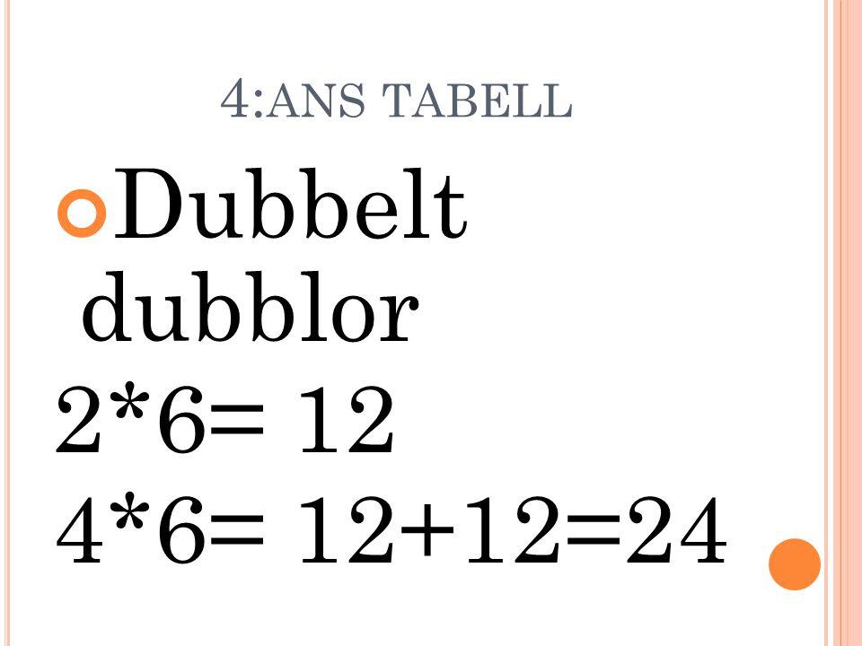 4:ans tabell Dubbelt dubblor 2*6= 12 4*6= 12+12=24