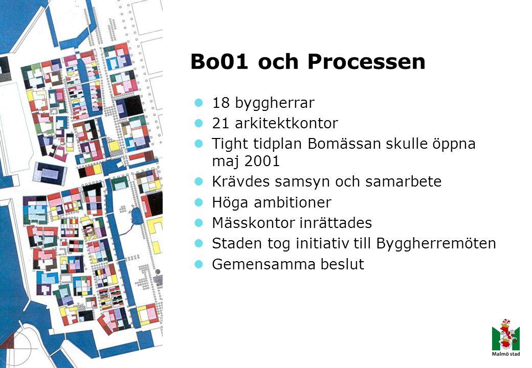 Bo01 och Processen 18 byggherrar 21 arkitektkontor