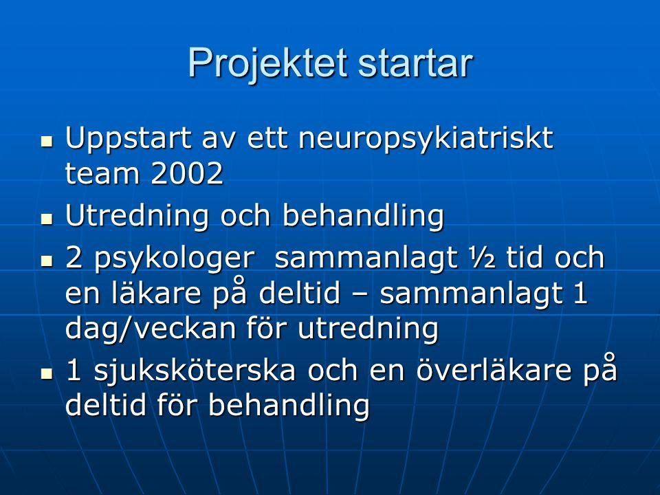 Projektet startar Uppstart av ett neuropsykiatriskt team 2002
