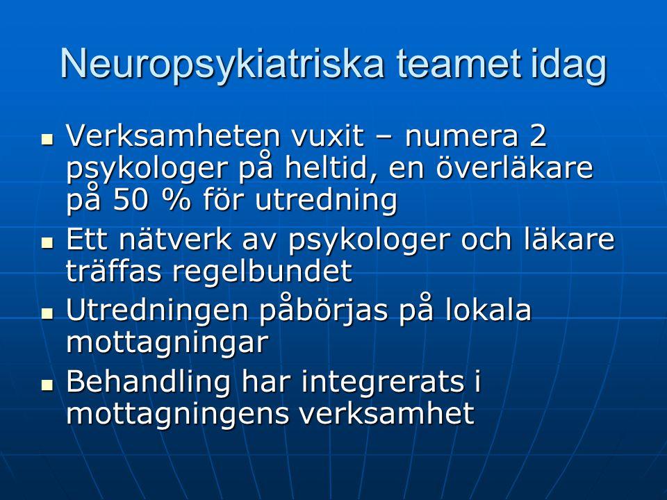Neuropsykiatriska teamet idag