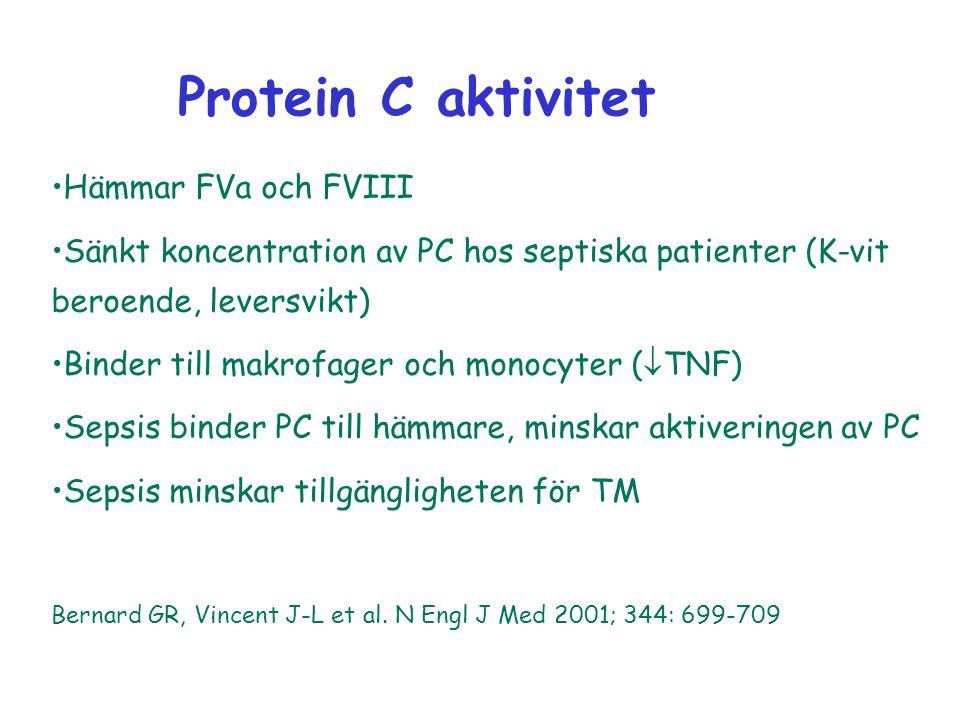 Protein C aktivitet Hämmar FVa och FVIII