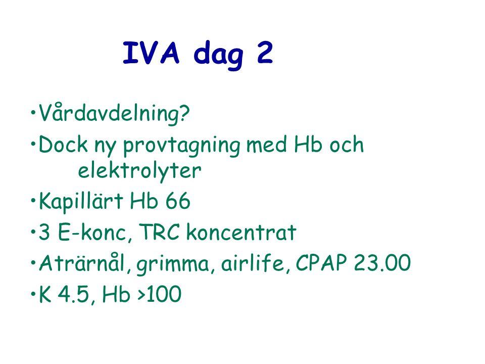 IVA dag 2 Vårdavdelning Dock ny provtagning med Hb och elektrolyter