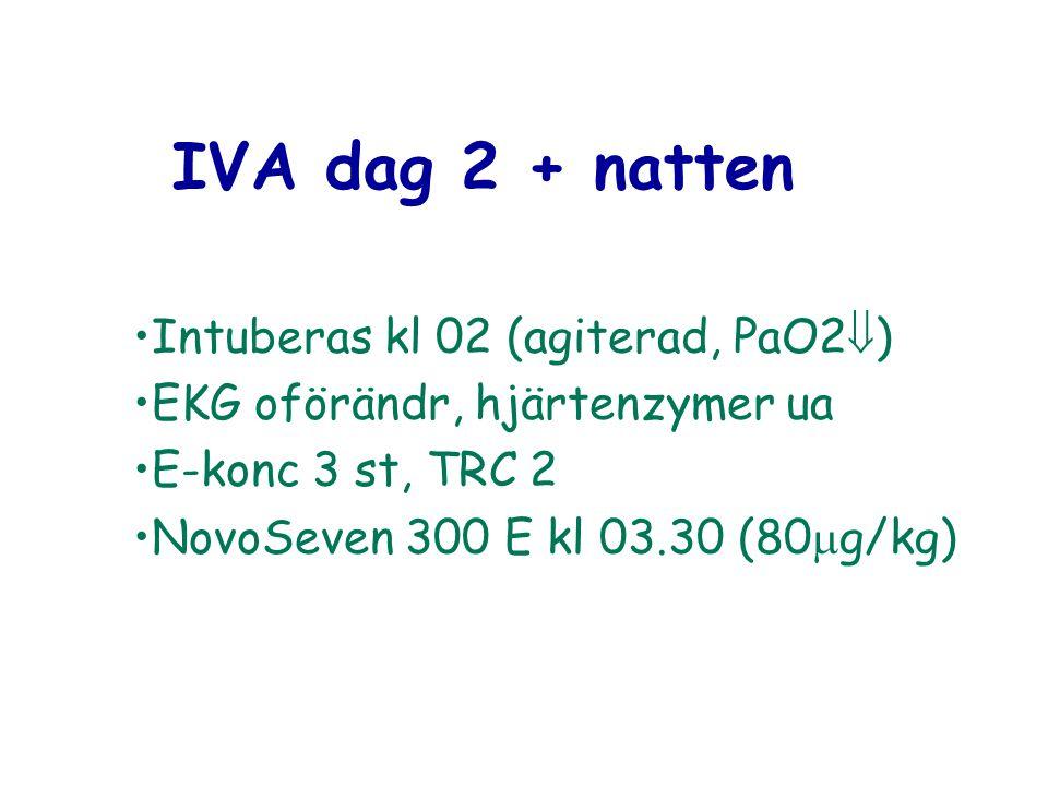 IVA dag 2 + natten Intuberas kl 02 (agiterad, PaO2)