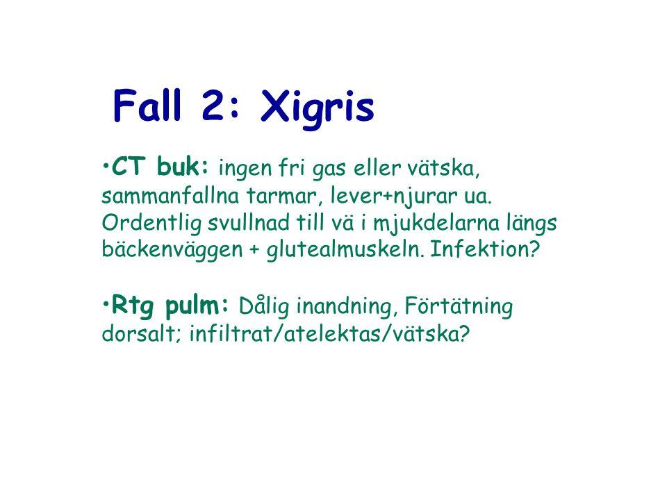 Fall 2: Xigris