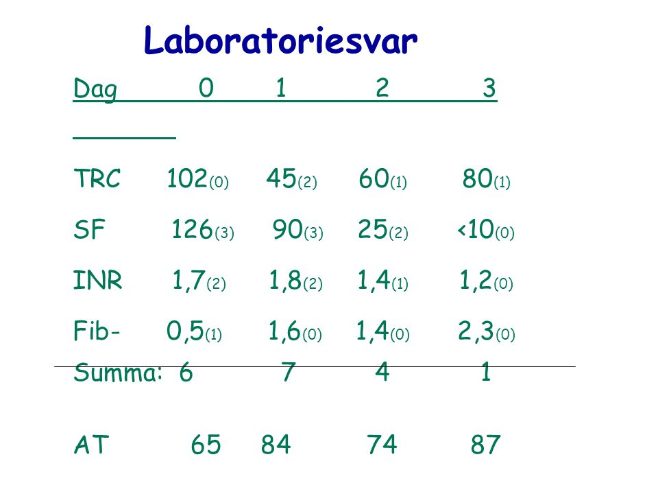 Laboratoriesvar Dag 0 1 2 3 TRC 102(0) 45(2) 60(1) 80(1)