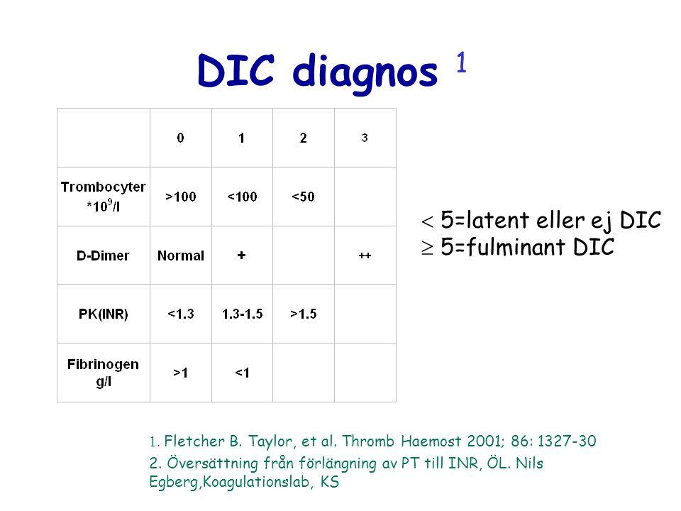 DIC diagnos 1  5=latent eller ej DIC  5=fulminant DIC