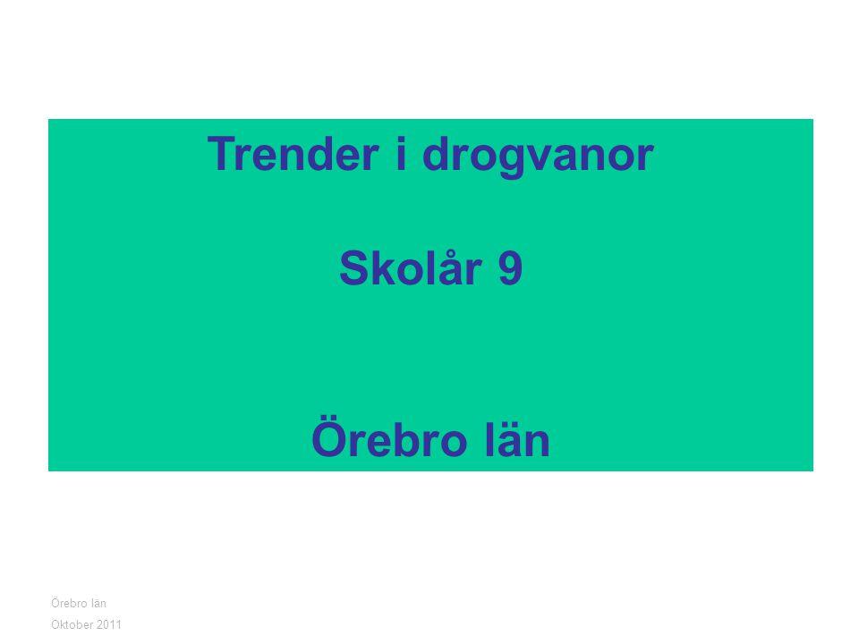 Liv & hälsa ung Örebro län