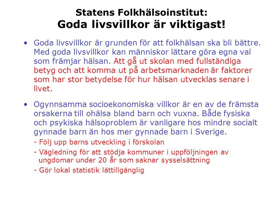 Statens Folkhälsoinstitut: Goda livsvillkor är viktigast!