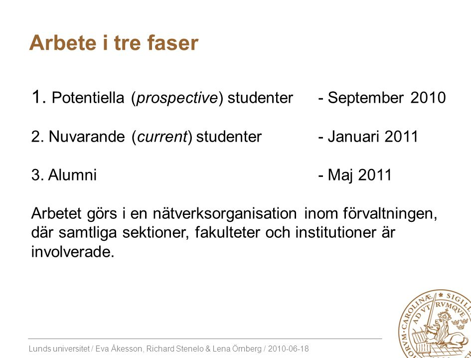 Arbete i tre faser 1. Potentiella (prospective) studenter - September 2010. 2. Nuvarande (current) studenter - Januari 2011.