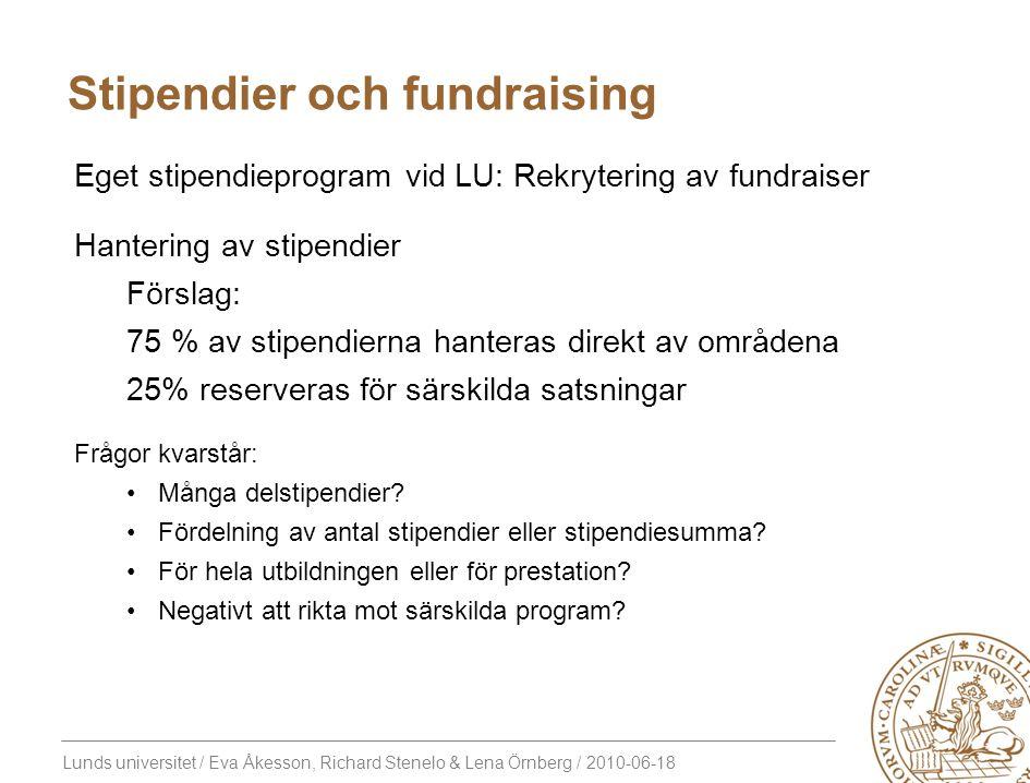 Stipendier och fundraising