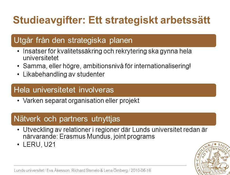 Studieavgifter: Ett strategiskt arbetssätt