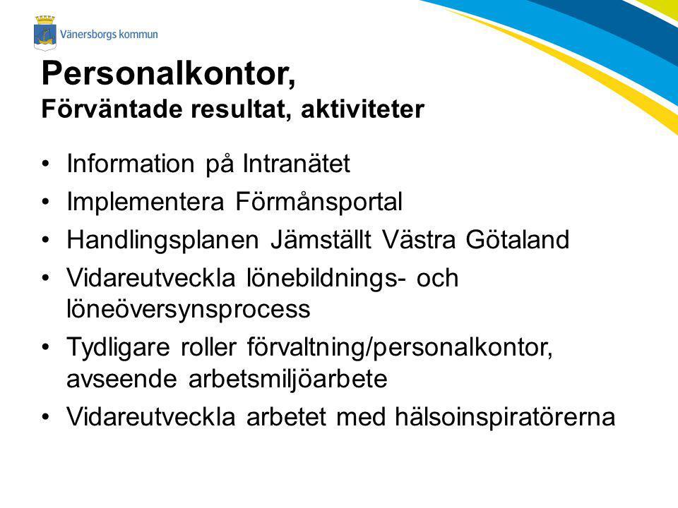 Personalkontor, Förväntade resultat, aktiviteter