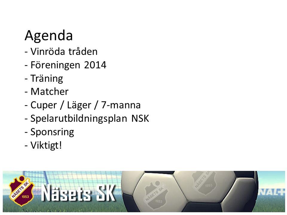 Agenda - Vinröda tråden - Föreningen 2014 - Träning - Matcher - Cuper / Läger / 7-manna - Spelarutbildningsplan NSK - Sponsring - Viktigt!