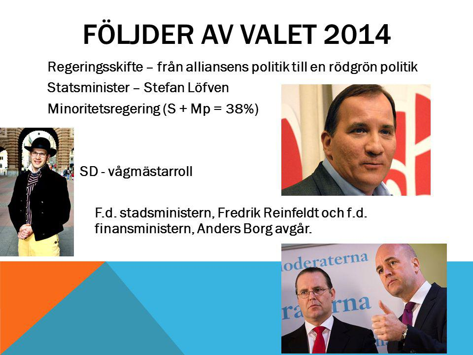FÖLJDER AV VALET 2014