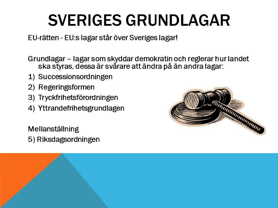 SVERIGES GRUNDLAGAR EU-rätten - EU:s lagar står över Sveriges lagar!