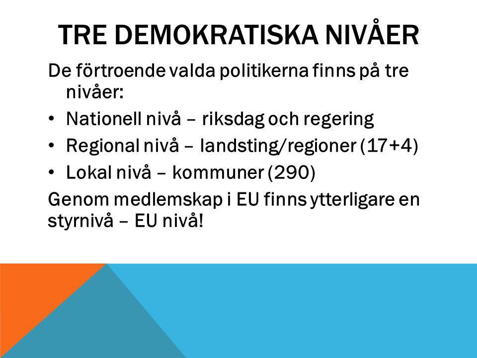 TRE DEMOKRATISKA NIVÅER