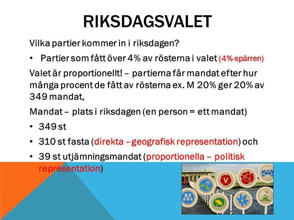 Riksdagsvalet Vilka partier kommer in i riksdagen