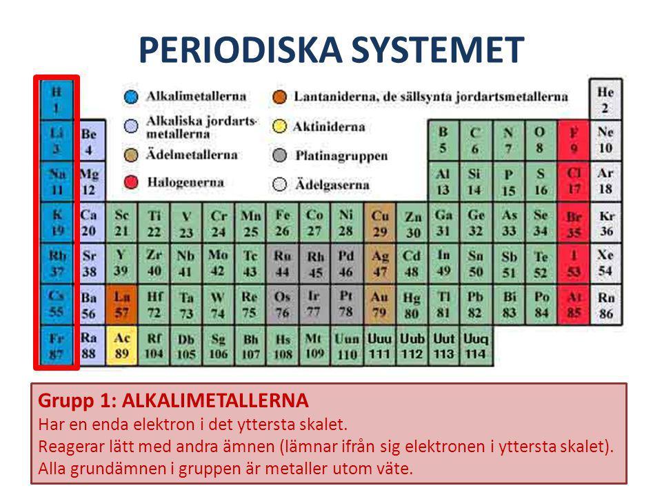 PERIODISKA SYSTEMET Grupp 1: ALKALIMETALLERNA