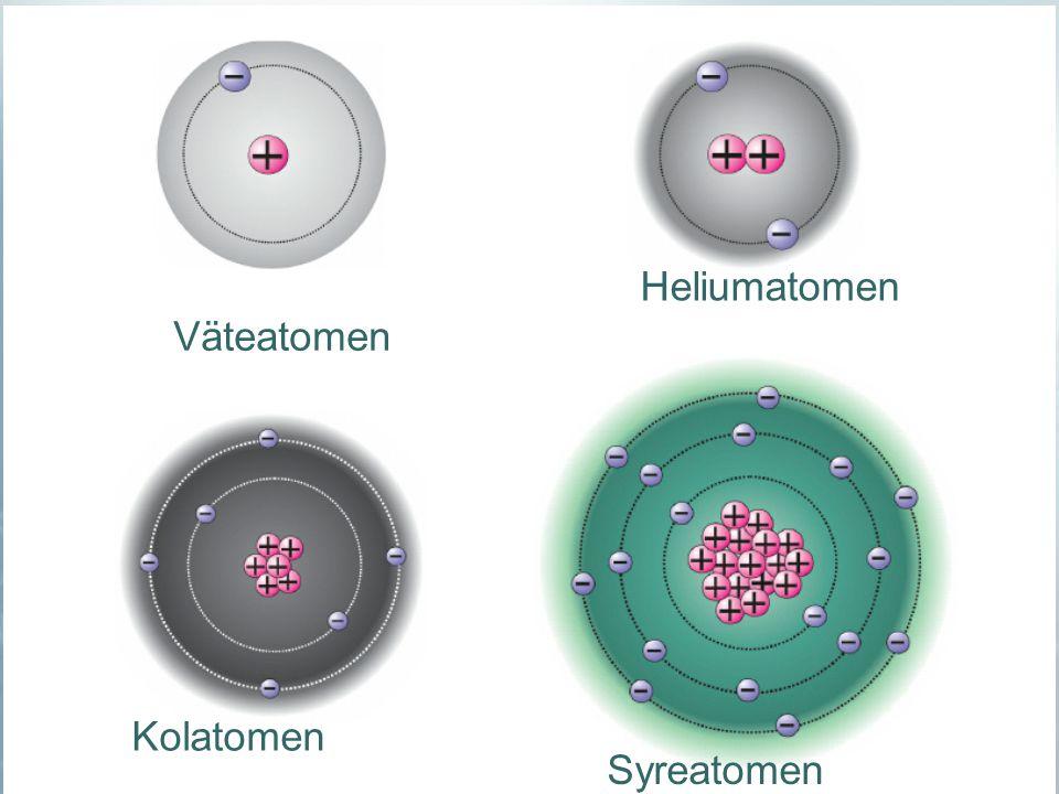 Heliumatomen Väteatomen Kolatomen Syreatomen
