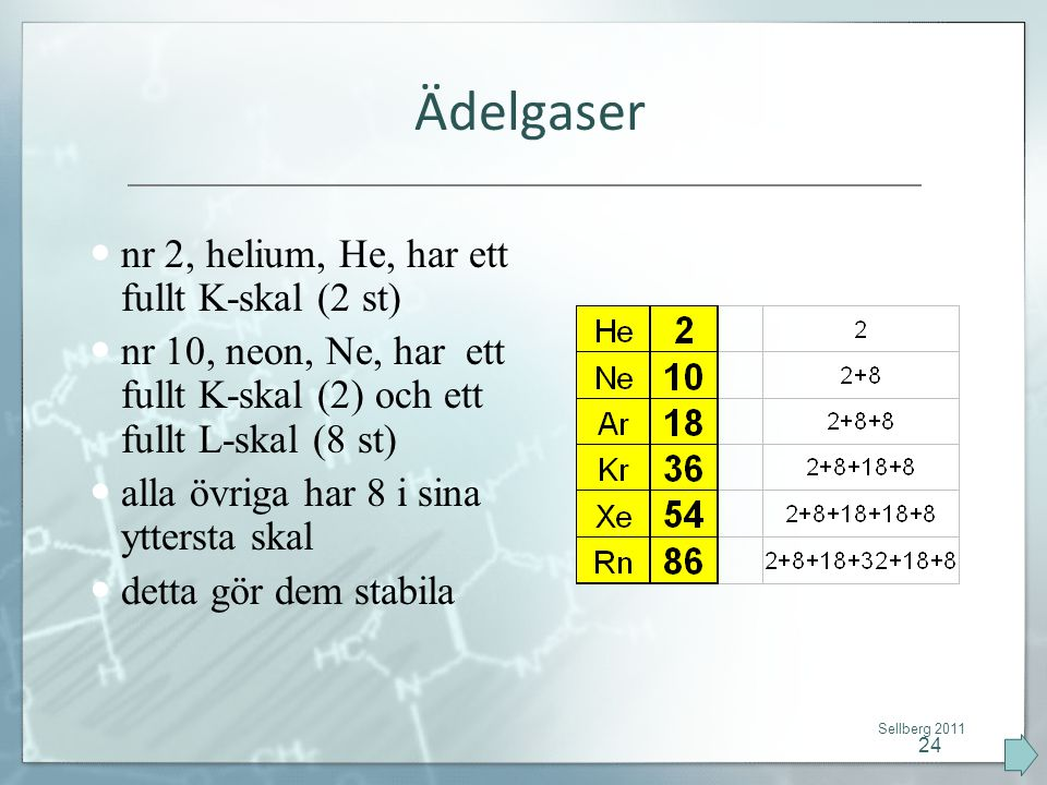 Ädelgaser nr 2, helium, He, har ett fullt K-skal (2 st)