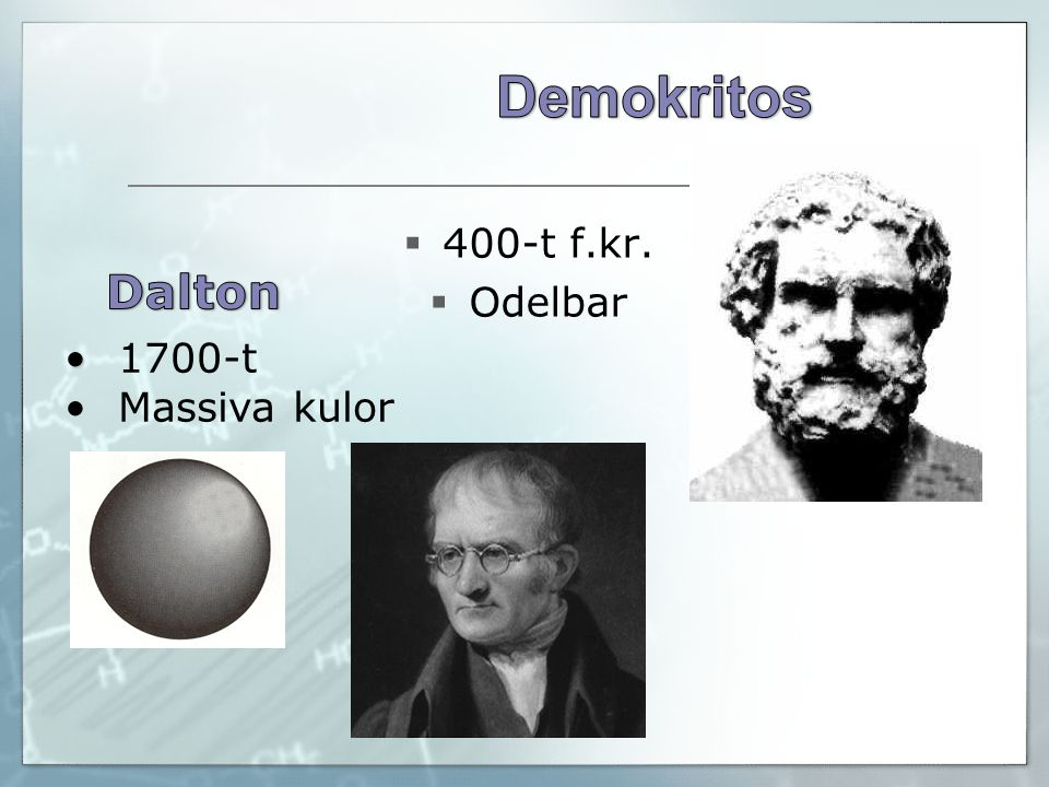 Demokritos 400-t f.kr. Odelbar Dalton 1700-t Massiva kulor