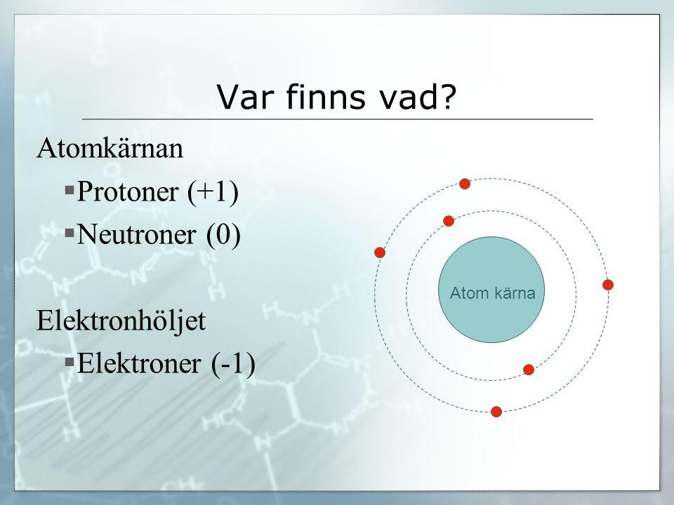 Var finns vad Atomkärnan Protoner (+1) Neutroner (0) Elektronhöljet