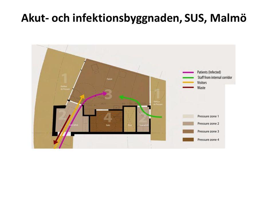 Akut- och infektionsbyggnaden, SUS, Malmö