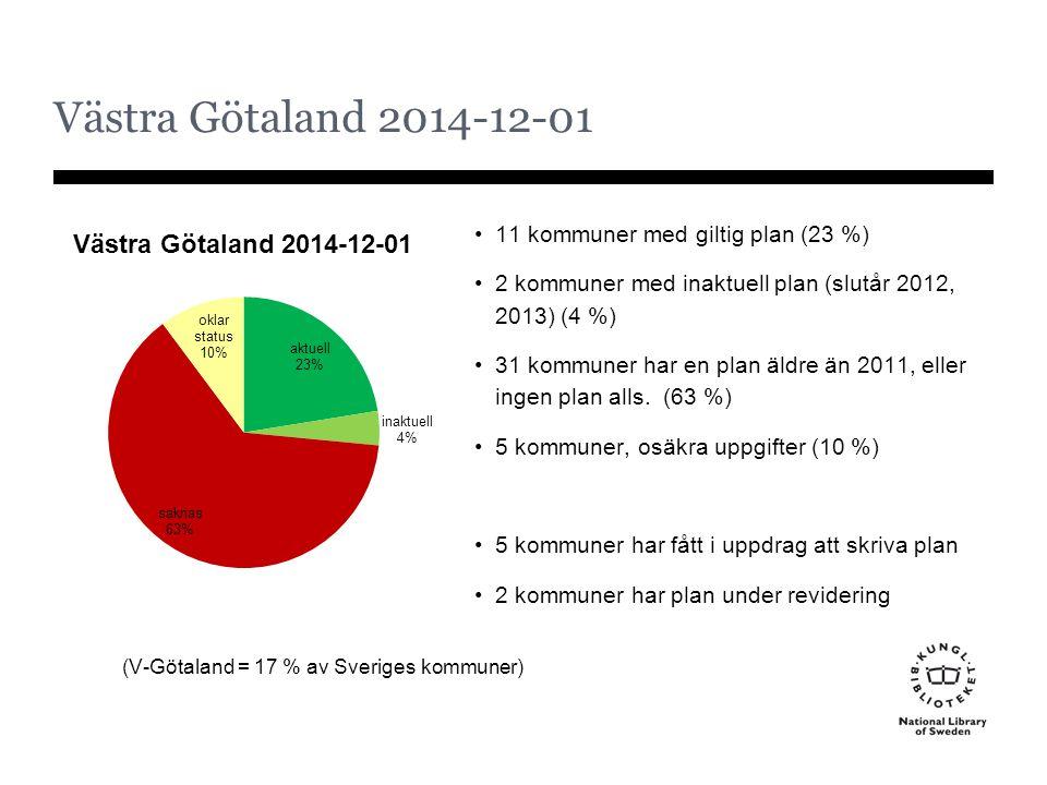 Västra Götaland 2014-12-01 11 kommuner med giltig plan (23 %)