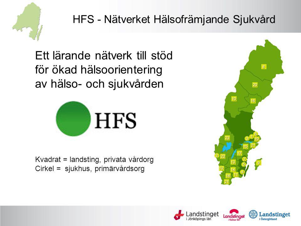 HFS - Nätverket Hälsofrämjande Sjukvård