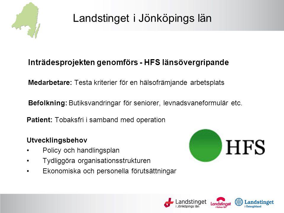Landstinget i Jönköpings län