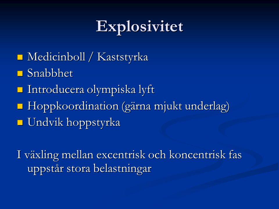 Explosivitet Medicinboll / Kaststyrka Snabbhet