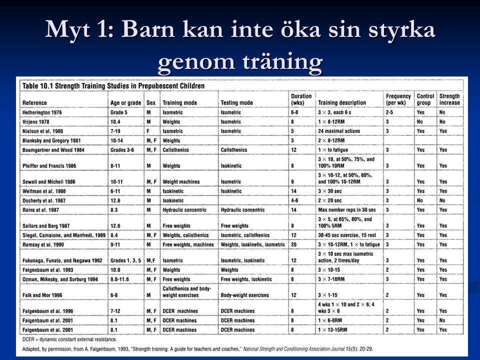 Myt 1: Barn kan inte öka sin styrka genom träning