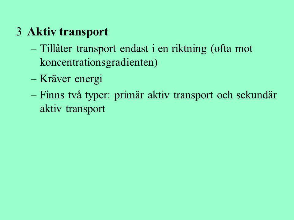 Aktiv transport Tillåter transport endast i en riktning (ofta mot koncentrationsgradienten) Kräver energi.